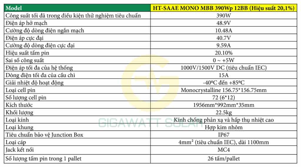 Pin-Mặt-Trời-HT-SAAE-MONO-MBB-390Wp-12BB