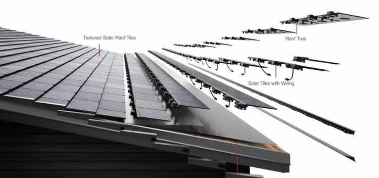 Cấu tạo mái ngói năng lượng mặt trời