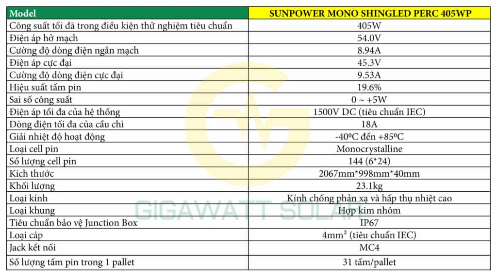 Thông số pin mặt trời SUNPOWER MONO SHINGLED PERC 405WP